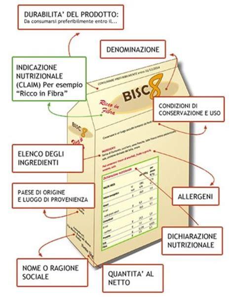 etichettatura alimenti normativa etichettatura dei prodotti alimentari