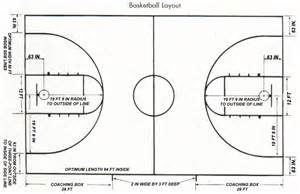 Basketball Floor Plan basketball gym floor plans quotes