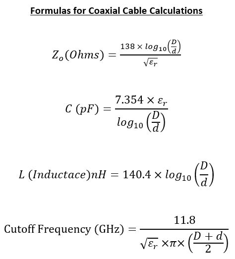 calculate inductance per unit length calculate inductance of coaxial cable 28 images boundary induced inductive delay in