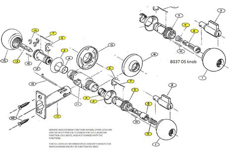 door lockset parts images