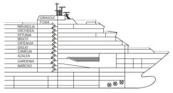 cat 233 gories et cabines du bateau costa deliziosa costa