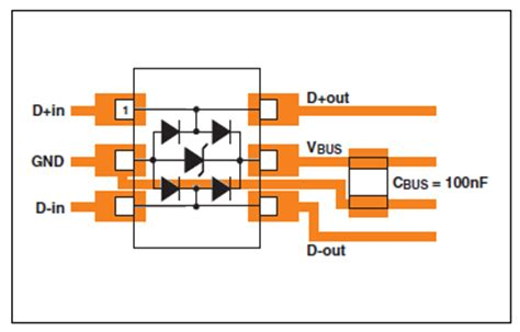 esd diode pcb layout esd protection for usb