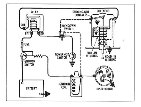 motor wiring diagram explained motor just another wiring