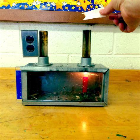 negative energy experiment 100 negative energy experiment get 20 elementary