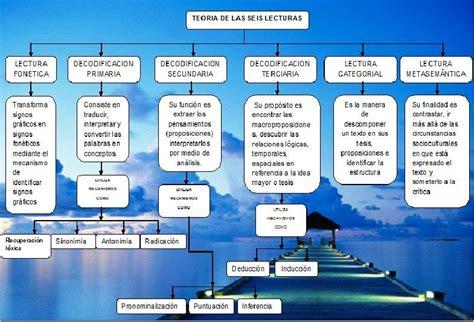 preguntas inferenciales wikipedia el asombroso cosmos de la vida y la salud teoria de las 6