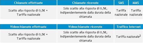 tre estero come a casa tre nuova offerta eurotariff per il roaming 187 sostariffe it