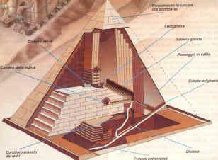 interno piramide di cheope gregorys it egitto faraoni e re