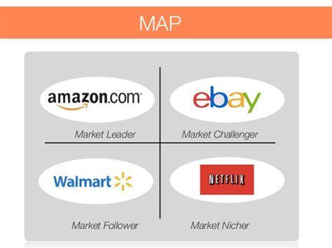 market challenger e commerce