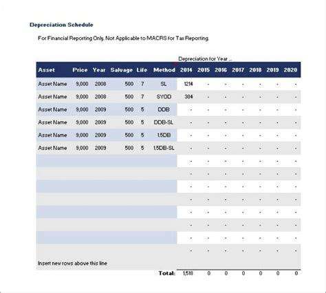simple schedule template simple depreciation schedule template in excel format