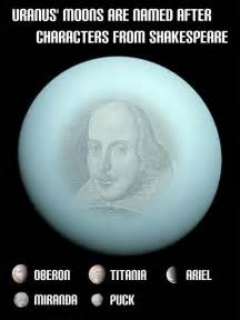 Who Is Named After Uranus Moons Are Named After Characters From Shakespeare