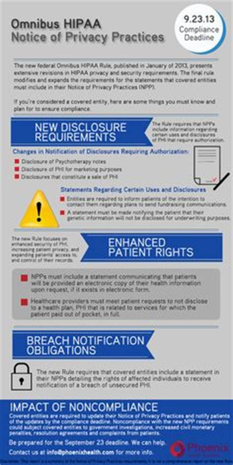 5 Common Myths About Health Care Compliance Infographic Free Secure Hipaa Compliant Texting Hipaa Notice Of Privacy Practices Template 2015