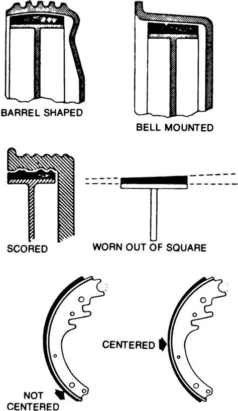 drum break pattern repair guides rear drum brakes brake drums