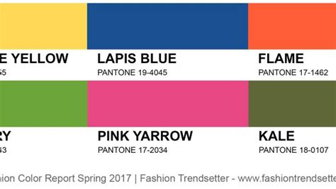 pantone fashion colors 2017 trends fashion trendsetter