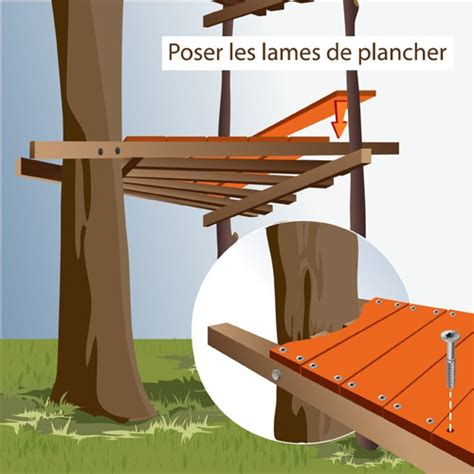 Delightful Cabanon De Jardin Avec Plancher #6: 313082-cabane-en-bois-3-4-main-13653443.jpg