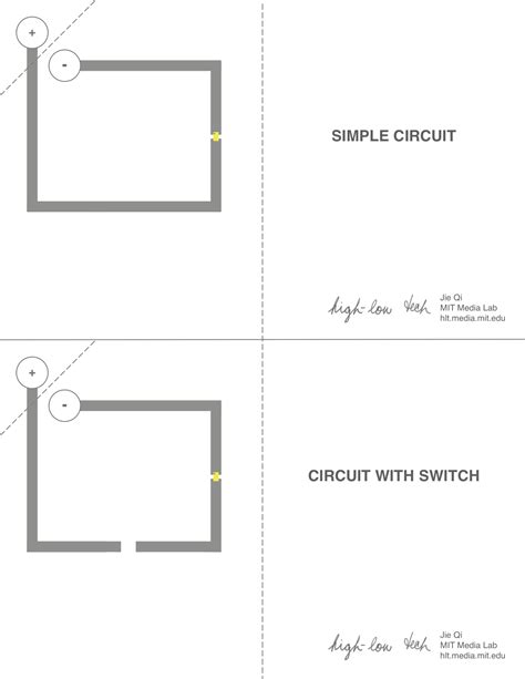 circuit card template high low tech copper tutorials the of