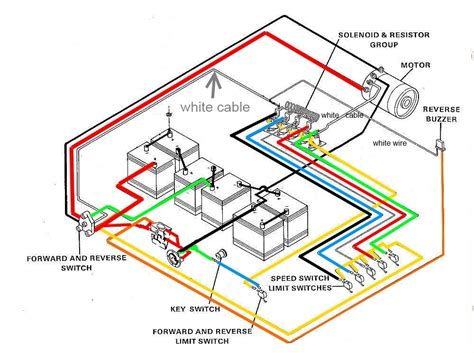 ez go gas golf cart electrical schematic