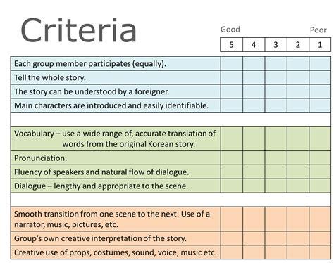 decorating contest judging criteria criteria for judging christmas decoration competition