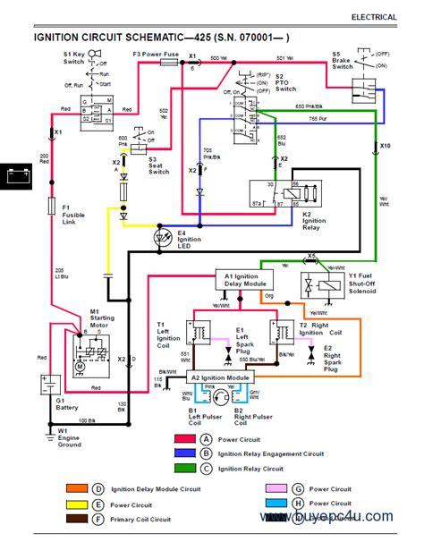 deere 425 ignition wiring diagram deere 300