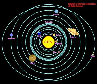 Batu Gambar Planet Pluto score a sains sistem suria