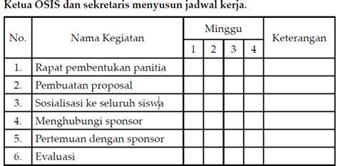 membuat proposal bazar soal bahasa indonesia bagaimana langkah yang perlu kita
