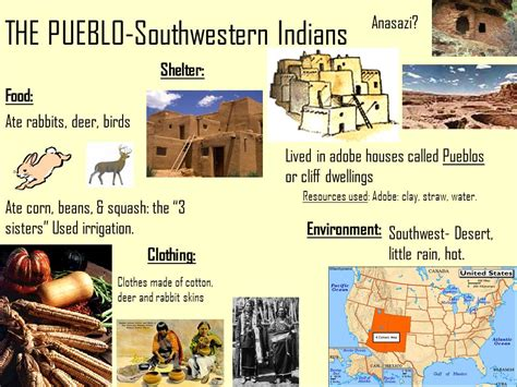 pueblo they are common to the southwest desert the earth usi 3 early north american cultures ppt download