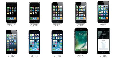 iphone evolution the evolution of the iphone the paper cut