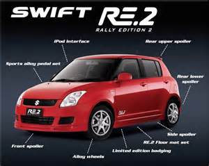 Suzuki Re2 Suzuki Picture 15 Reviews News Specs Buy Car