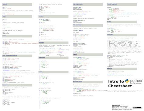 python tutorial quick intro to python cheat sheet cheat sheets pinterest