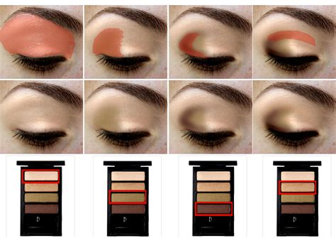How to apply eye shadow properly pinpoint