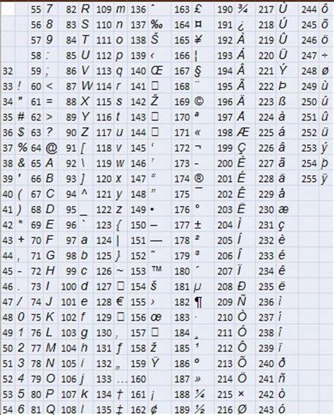 alfa lettere greche codigos ascii 3d xtreme