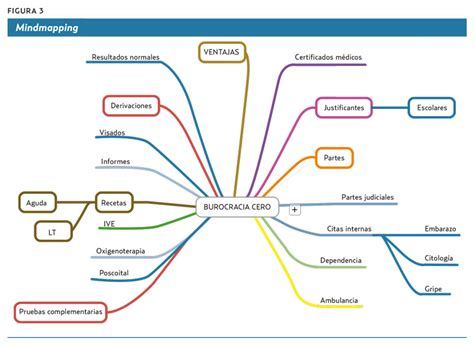 preguntas entrevista negociacion c 243 mo organizar reuniones eficientes excelence management