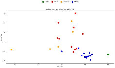 github tutorial for python github triestpa police analysis python open source