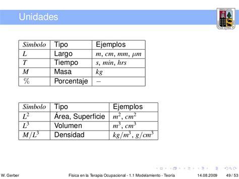 f 237 sica nuclear y de part 237 culas monografias com simbolo u en fisica educaci 243 n f 237 sica en la red