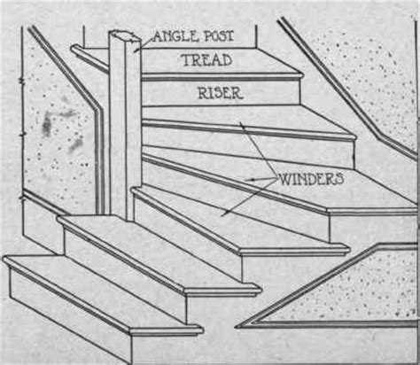Home Design Interior Space Planning Tool stair building 101 844 my stair