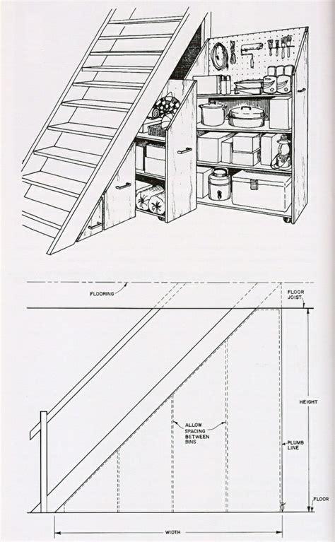 Placard Sous Escalier Plan by Quel Meuble Sous Escalier Choisir Archzine Fr