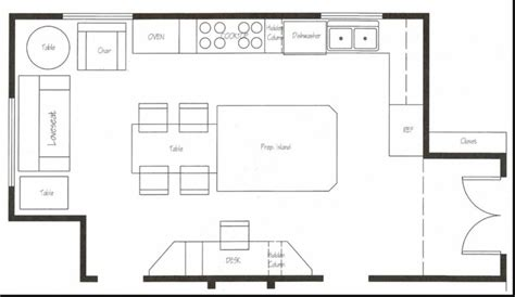 restaurant kitchen layout templates rapflava