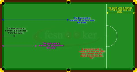 how many balls on a pool table welcome to fcsnooker snooker tables markings for the d