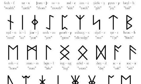 letters into words viking alphabet or runes tattoos bodyart 1460