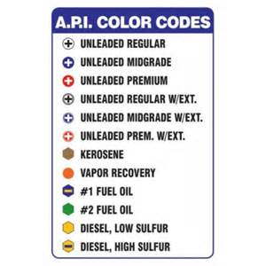 what color is diesel api color code chart api 12