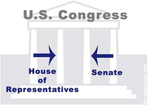 What Are The Two Houses Of The Legislative Branch by Travel Explore Usa U S Politics Senate And House