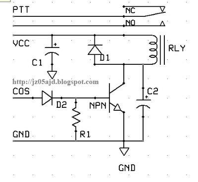 Cos Q Meter Mencari Jalur Cos Radio Untuk Repeater Sederhana Singojoyo