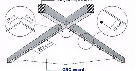 th?id=OIP.httTLBpfShk0YcSBCYymiwEsDT&rs=1&pcl=dddddd&o=5&pid=1 Cara Pemasangan Plafon Grc - cara pemasangan lisplank   Tb. Andalan