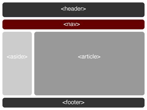 html layout link 이지빌더의 웹세상 html html5 layout