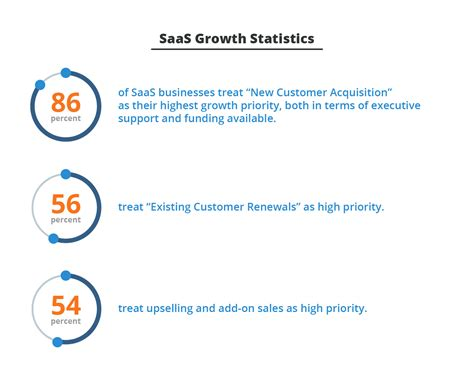 best customer support best customer support software specs in 2017 for your saas