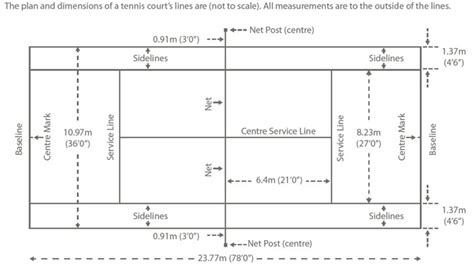 tennis court diagram with measurements all grass sports surfaces home