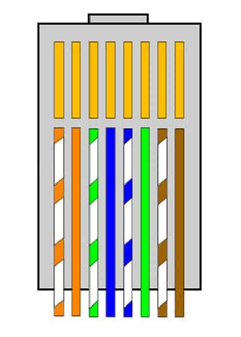 esquema de pinagem rj 45 pinagem rj 45
