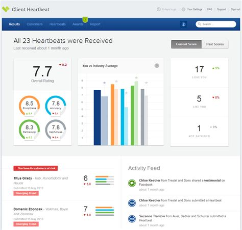 Customer Survey Tools - 4 online survey tools for companies