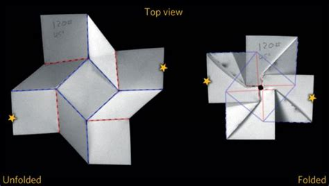 Origami Materials - cohen demonstrates microscopic origami switch