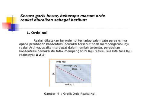 cara membuat grafik persamaan garis lurus dengan m s excel media pembelajaran laju reaksi
