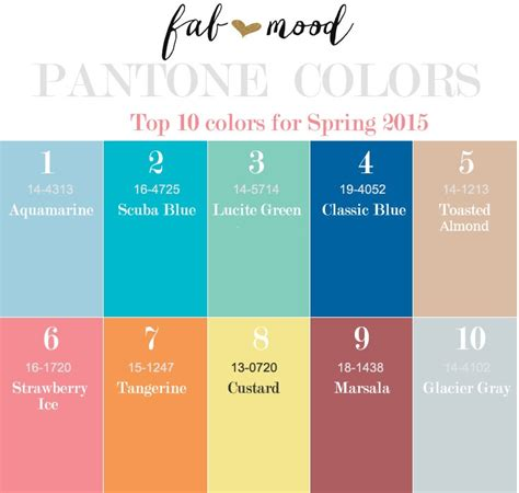 top pedicure colors for spring 2015 popular spring colors 2015